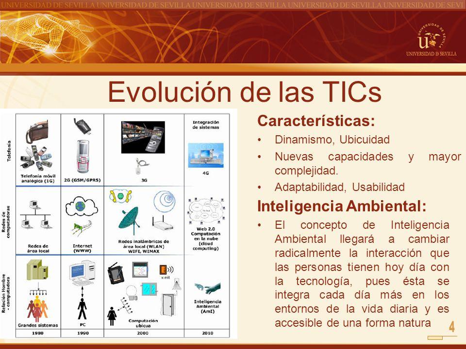 Evolución de las TICs Características: Dinamismo, Ubicuidad Nuevas capacidades y mayor complejidad. Adaptabilidad, Usabilidad Inteligencia Ambiental: