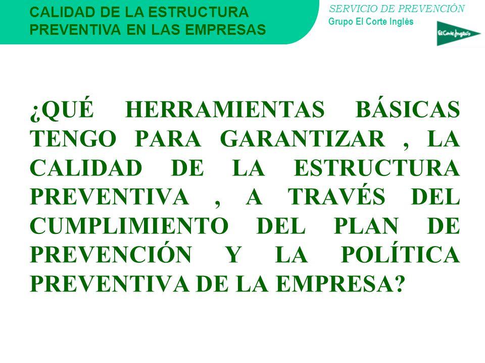 SERVICIO DE PREVENCIÓN Grupo El Corte Inglés PLAN DE PREVENCIÓN CAPÍTULOS 1. Evaluación de Riesgos. 2. Plan de Emergencia. 3. Órganos de representació