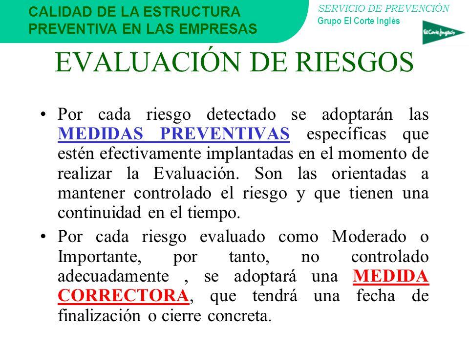 SERVICIO DE PREVENCIÓN Grupo El Corte Inglés CALIDAD DE LA ESTRUCTURA PREVENTIVA EN LAS EMPRESAS EVALUACIÓN DE RIESGOS A nivel Centro. A nivel de Depa