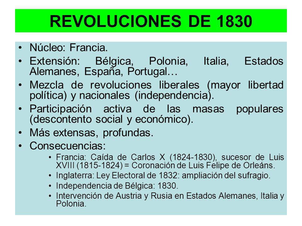 REVOLUCIONES DE 1830 Núcleo: Francia. Extensión: Bélgica, Polonia, Italia, Estados Alemanes, España, Portugal… Mezcla de revoluciones liberales (mayor