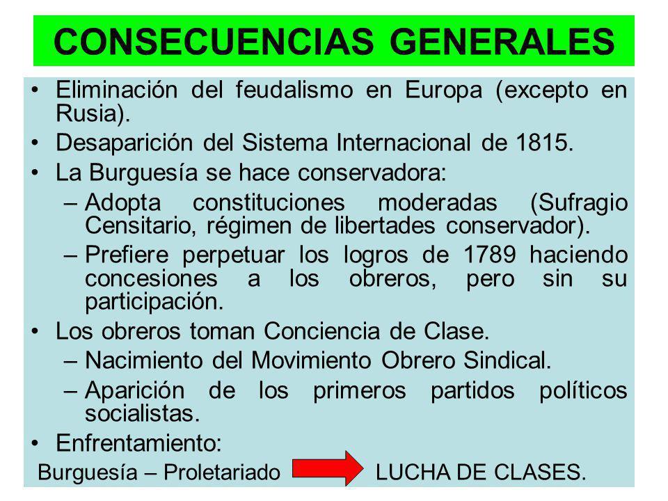 CONSECUENCIAS GENERALES Eliminación del feudalismo en Europa (excepto en Rusia). Desaparición del Sistema Internacional de 1815. La Burguesía se hace