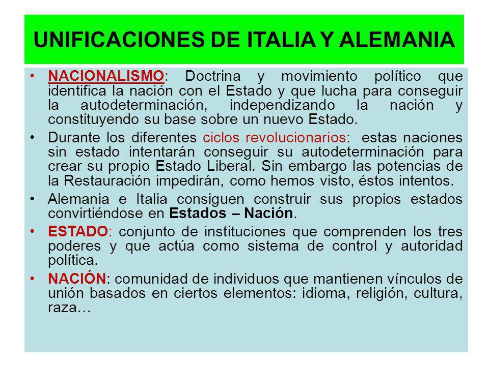 UNIFICACIONES DE ITALIA Y ALEMANIA NACIONALISMO: Doctrina y movimiento político que identifica la nación con el Estado y que lucha para conseguir la autodeterminación, independizando la nación y constituyendo su base sobre un nuevo Estado.