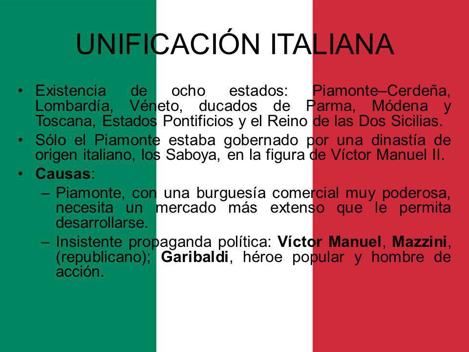 UNIFICACIÓN ITALIANA Existencia de ocho estados: Piamonte–Cerdeña, Lombardía, Véneto, ducados de Parma, Módena y Toscana, Estados Pontificios y el Reino de las Dos Sicilias.