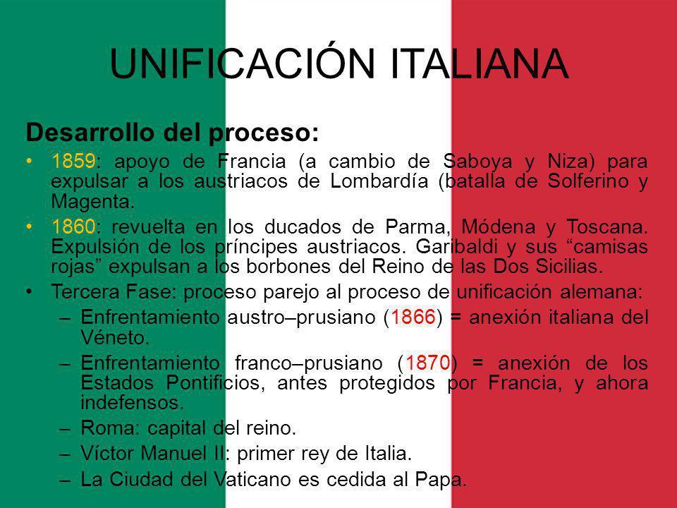 UNIFICACIÓN ITALIANA Desarrollo del proceso: 1859: apoyo de Francia (a cambio de Saboya y Niza) para expulsar a los austriacos de Lombardía (batalla de Solferino y Magenta.