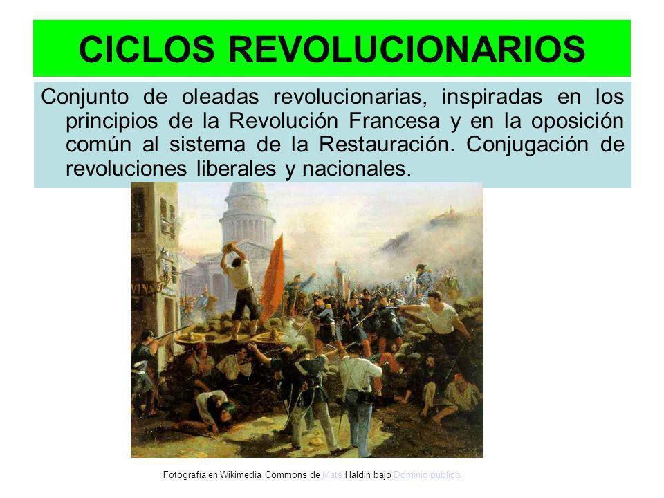 CICLOS REVOLUCIONARIOS Conjunto de oleadas revolucionarias, inspiradas en los principios de la Revolución Francesa y en la oposición común al sistema de la Restauración.
