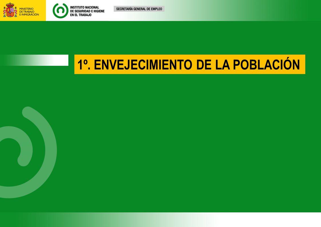 1º. ENVEJECIMIENTO DE LA POBLACIÓN