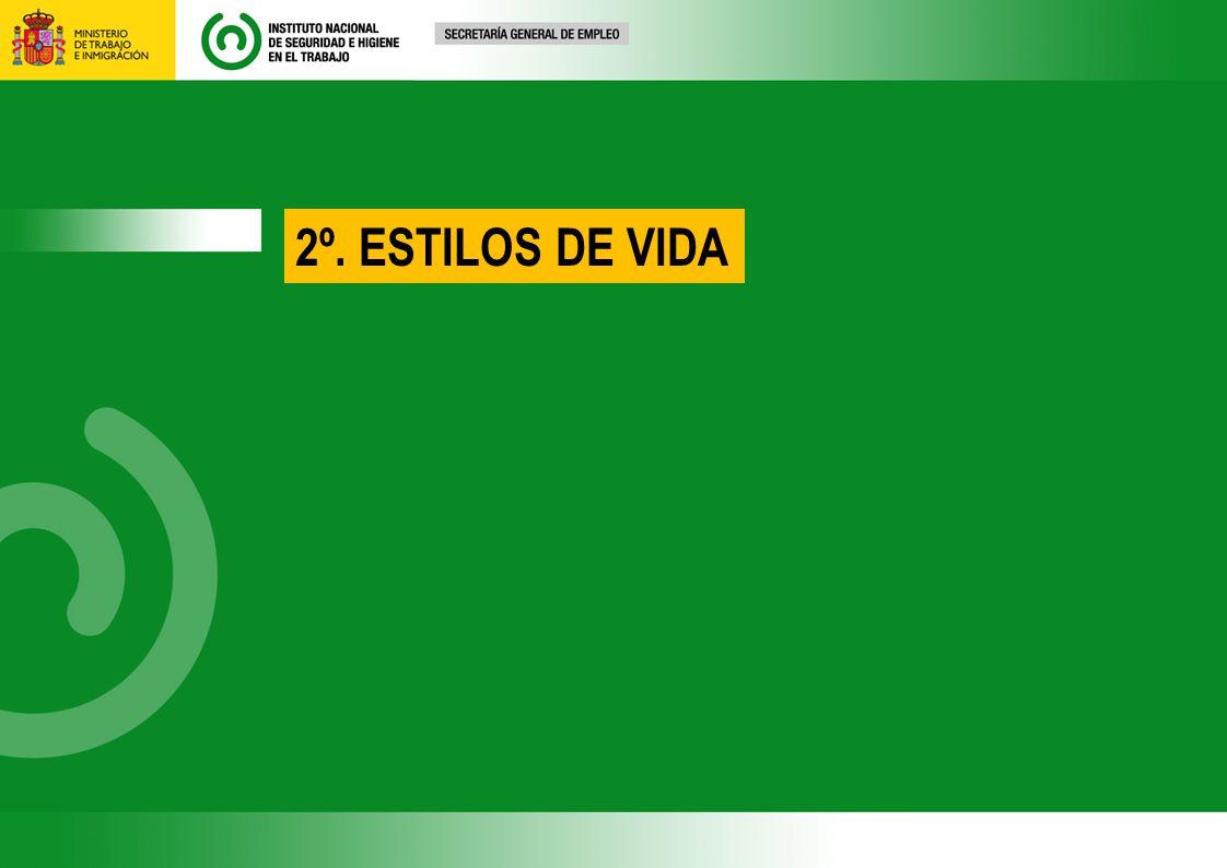 2º. ESTILOS DE VIDA