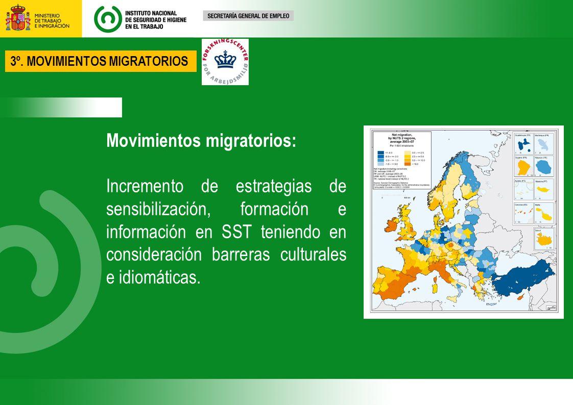 Movimientos migratorios: Incremento de estrategias de sensibilización, formación e información en SST teniendo en consideración barreras culturales e idiomáticas.
