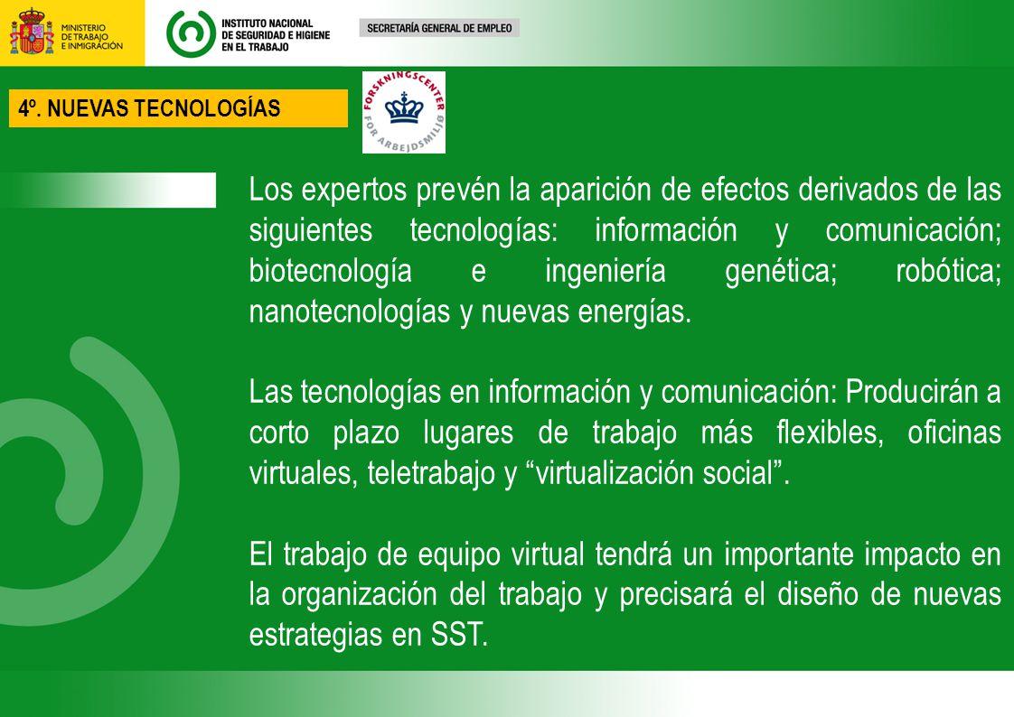 Los expertos prevén la aparición de efectos derivados de las siguientes tecnologías: información y comunicación; biotecnología e ingeniería genética; robótica; nanotecnologías y nuevas energías.