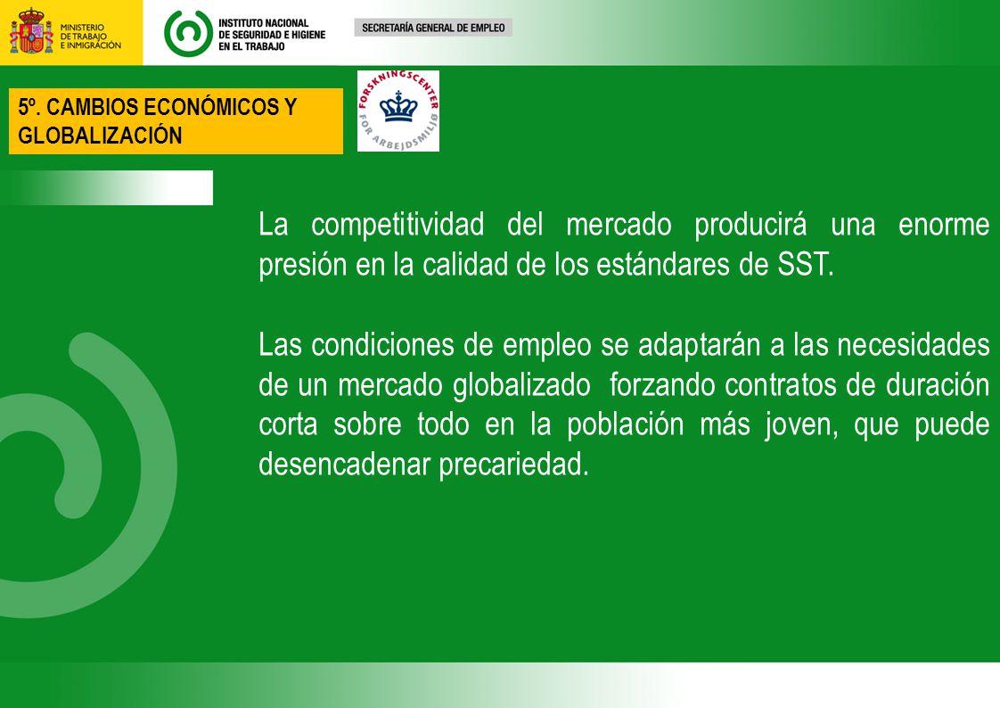 5º. CAMBIOS ECONÓMICOS Y GLOBALIZACIÓN La competitividad del mercado producirá una enorme presión en la calidad de los estándares de SST. Las condicio