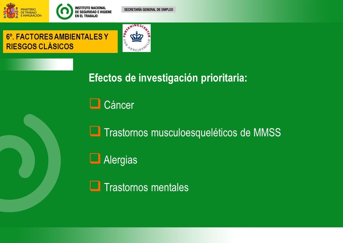 6º. FACTORES AMBIENTALES Y RIESGOS CLÁSICOS Efectos de investigación prioritaria: Cáncer Trastornos musculoesqueléticos de MMSS Alergias Trastornos me