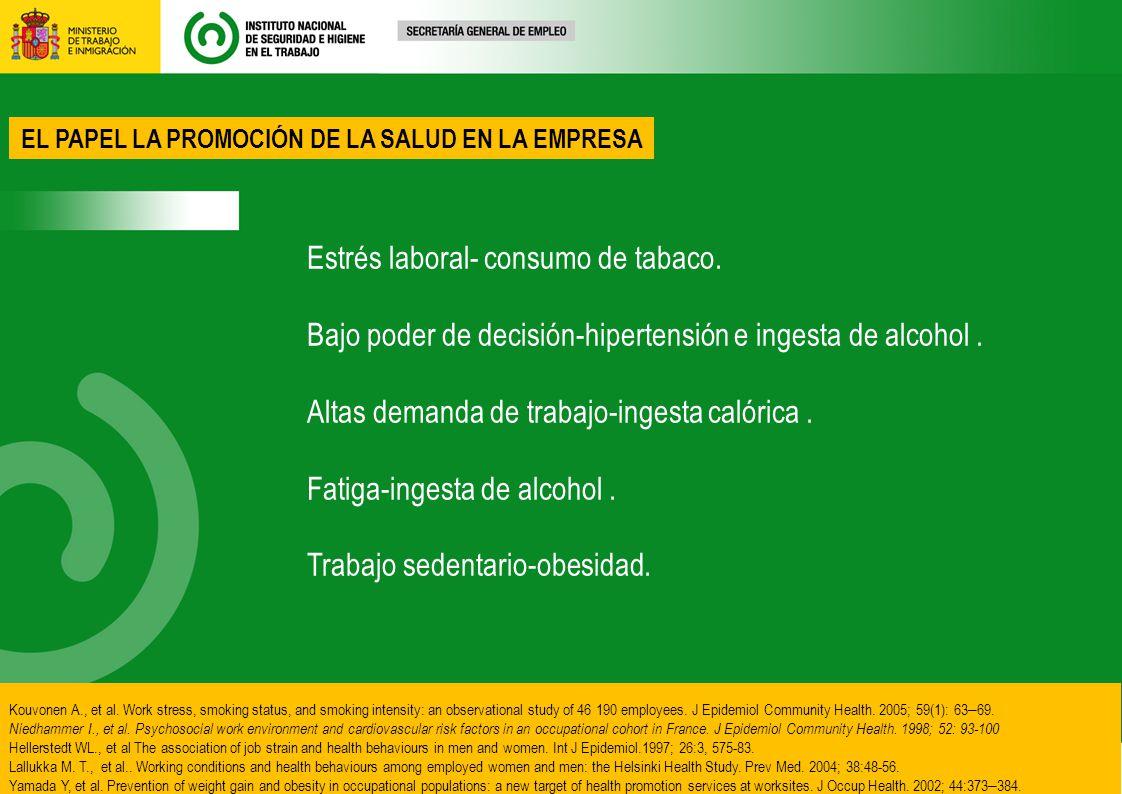 EL PAPEL LA PROMOCIÓN DE LA SALUD EN LA EMPRESA Estrés laboral- consumo de tabaco.