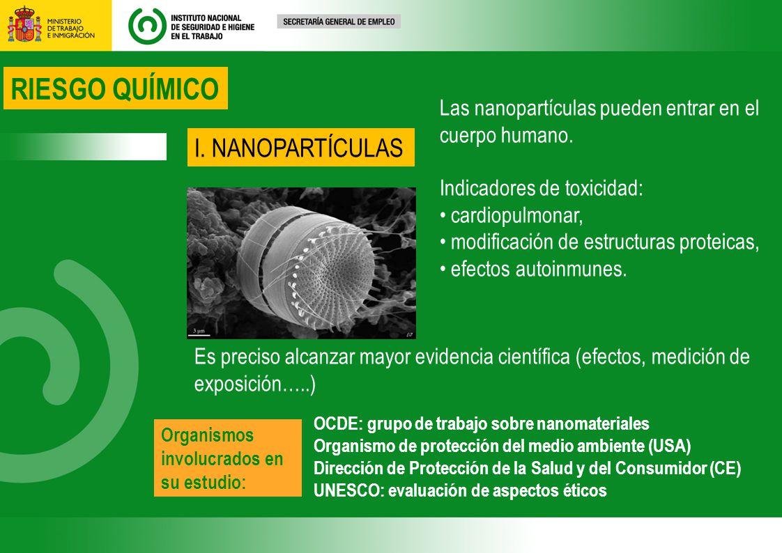 RIESGO QUÍMICO I.NANOPARTÍCULAS Las nanopartículas pueden entrar en el cuerpo humano.