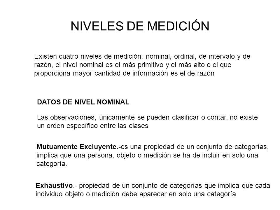 NIVELES DE MEDICIÓN Existen cuatro niveles de medición: nominal, ordinal, de intervalo y de razón, el nivel nominal es el más primitivo y el más alto