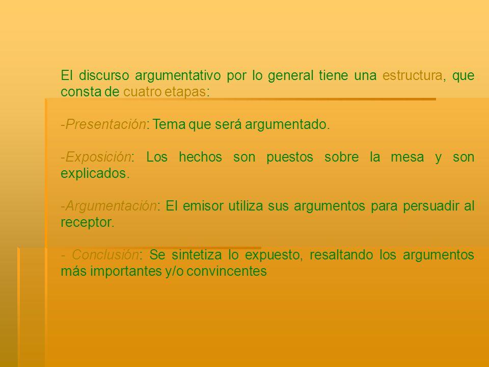 El discurso argumentativo por lo general tiene una estructura, que consta de cuatro etapas: -Presentación: Tema que será argumentado. -Exposición: Los