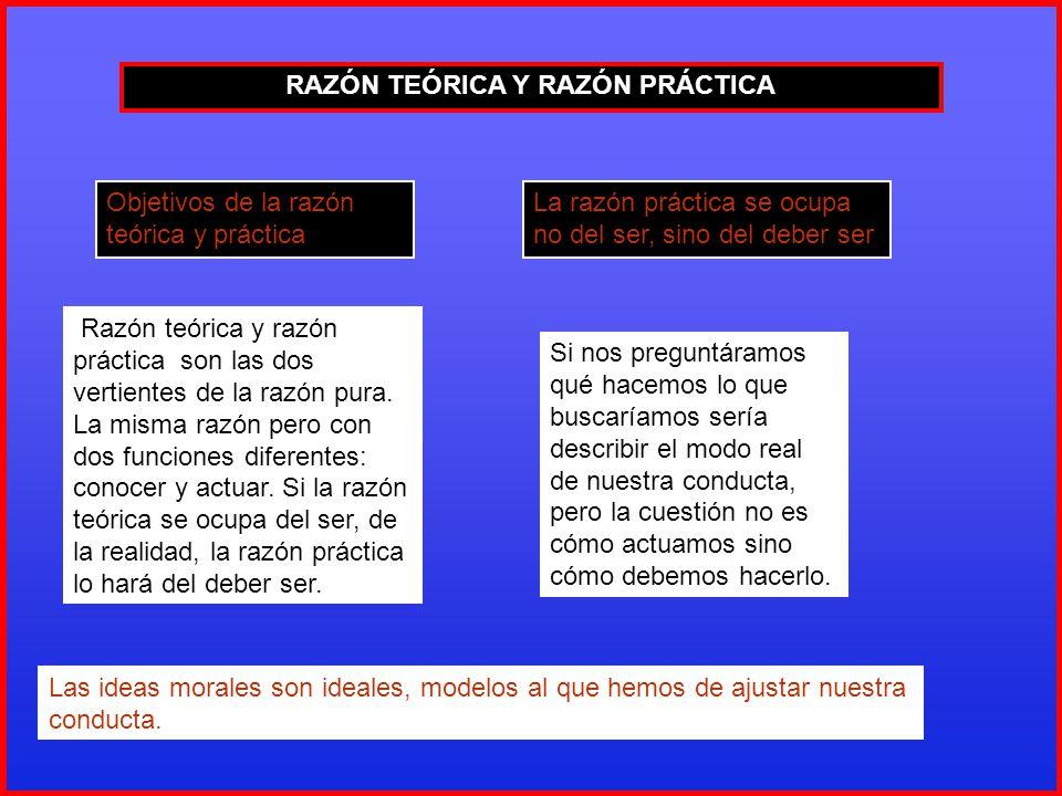 RAZÓN TEÓRICA Y RAZÓN PRÁCTICA Razón teórica y razón práctica son las dos vertientes de la razón pura. La misma razón pero con dos funciones diferente