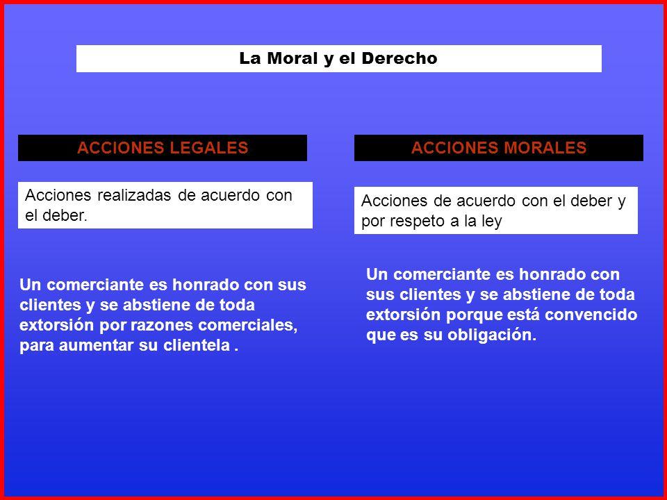 La Moral y el Derecho ACCIONES LEGALESACCIONES MORALES Acciones realizadas de acuerdo con el deber. Acciones de acuerdo con el deber y por respeto a l