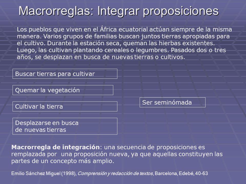 Macrorreglas: Integrar proposiciones Los pueblos que viven en el África ecuatorial actúan siempre de la misma manera.