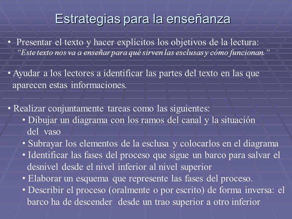 Estrategias para la enseñanza Presentar el texto y hacer explícitos los objetivos de la lectura: Este texto nos va a enseñar para qué sirven las esclusas y cómo funcionan.