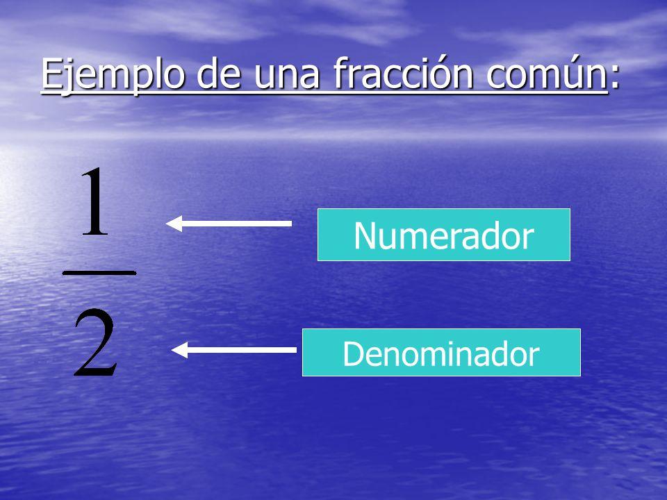 Ejemplo de una fracción común: Numerador Denominador