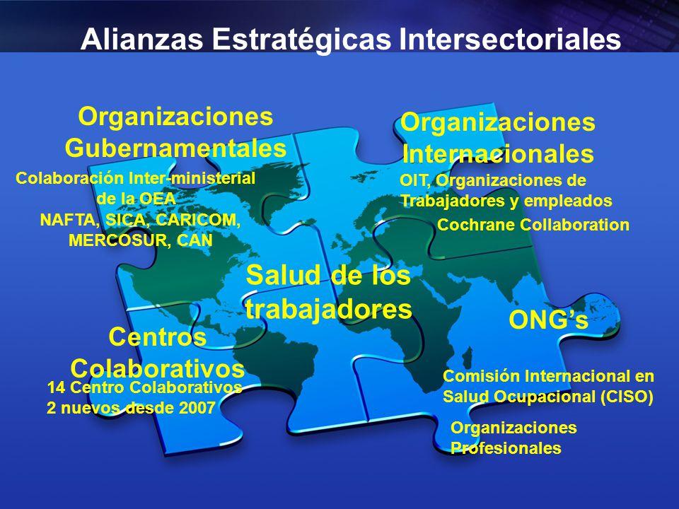 Pan American Health Organization Alianzas Estratégicas Intersectoriales Organizaciones Gubernamentales Organizaciones Internacionales Centros Colabora
