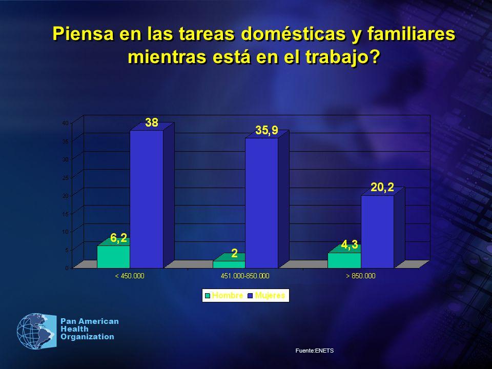 Pan American Health Organization Piensa en las tareas domésticas y familiares mientras está en el trabajo? Fuente:ENETS