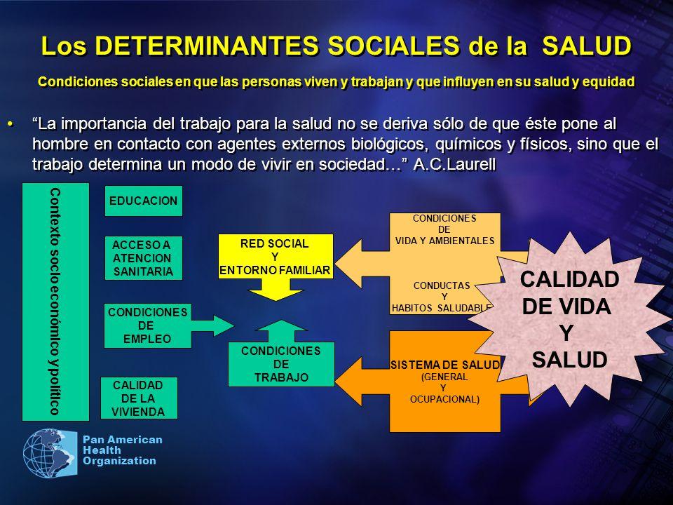 Pan American Health Organization Los DETERMINANTES SOCIALES de la SALUD Condiciones sociales en que las personas viven y trabajan y que influyen en su