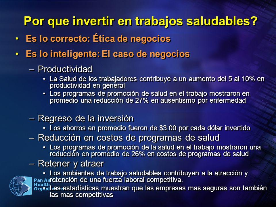 Pan American Health Organization Por que invertir en trabajos saludables? Es lo correcto: Ética de negocios Es lo inteligente: El caso de negocios –Pr