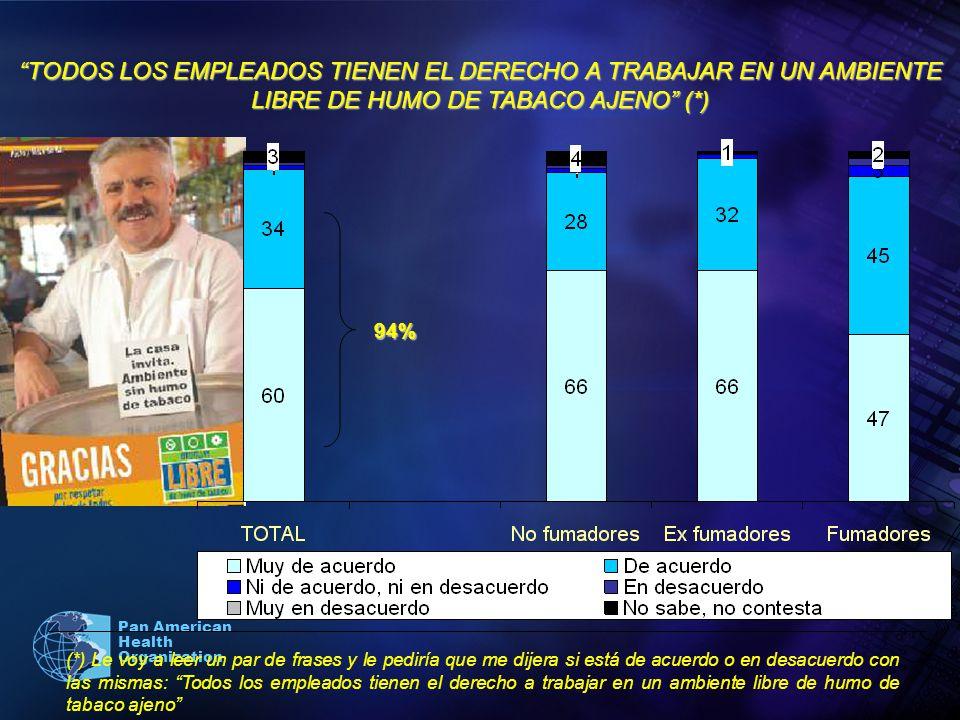 Pan American Health Organization Trabajadores de la Salud http://new.paho.org/hq/index.php?option=com_content&task=view&id=750&Itemid=834
