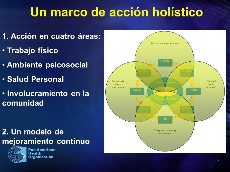 Pan American Health Organization 5 Un marco de acción holístico 1. Acción en cuatro áreas: Trabajo físico Ambiente psicosocial Salud Personal Involucr