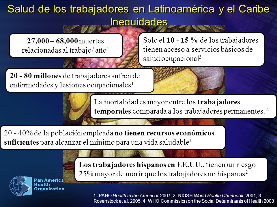 Pan American Health Organization Salud de los trabajadores en Latinoamérica y el Caribe Inequidades 1. PAHO Health in the Americas 2007; 2. NIOSH Worl