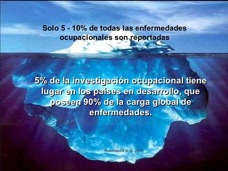 Pan American Health Organization Solo 5 - 10% de todas las enfermedades ocupacionales son reportadas Rosenstock et al. 2005 5% de la investigación ocu