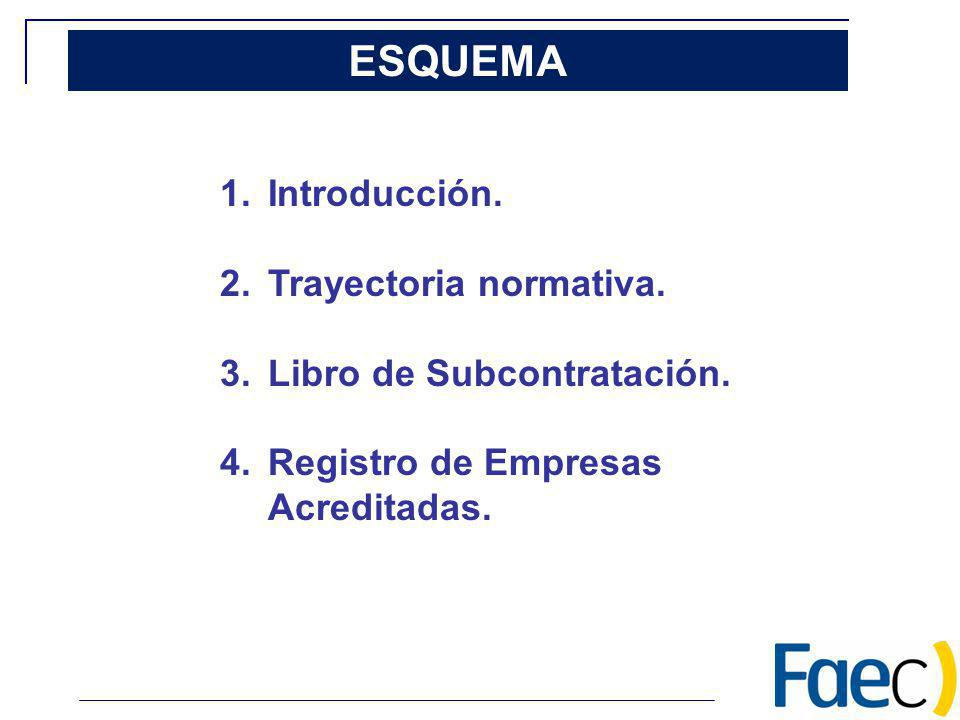 1.Introducción. 2.Trayectoria normativa. 3.Libro de Subcontratación. 4.Registro de Empresas Acreditadas. ESQUEMA