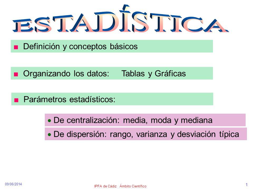09/06/2014 IPFA de Cádiz Ámbito Científico 1 Definición y conceptos básicos Organizando los datos: Tablas y Gráficas Parámetros estadísticos: De centr