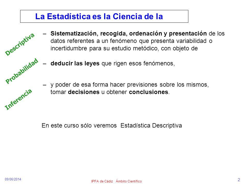 09/06/2014 IPFA de Cádiz Ámbito Científico 2 La Estadística es la Ciencia de la Descriptiva Probabilidad Inferencia –Sistematización, recogida, ordena