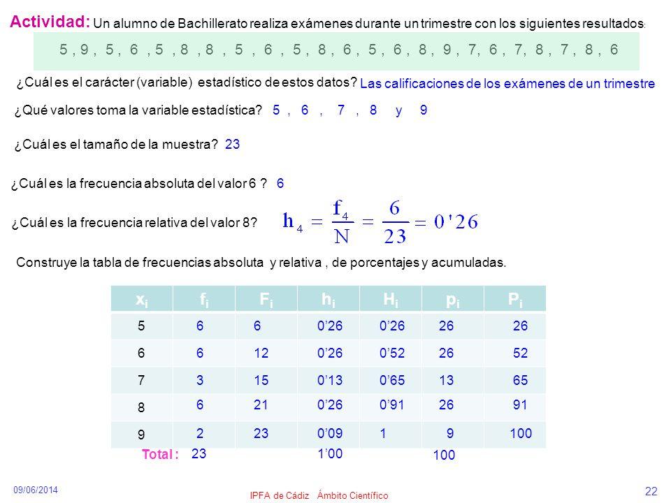 09/06/2014 IPFA de Cádiz Ámbito Científico 22 Actividad: Un alumno de Bachillerato realiza exámenes durante un trimestre con los siguientes resultados