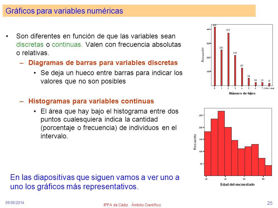 09/06/2014 IPFA de Cádiz Ámbito Científico 25 Son diferentes en función de que las variables sean discretas o continuas. Valen con frecuencia absoluta