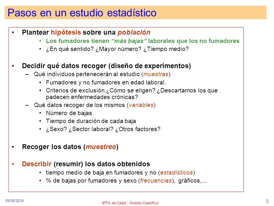 09/06/2014 IPFA de Cádiz Ámbito Científico 3 Pasos en un estudio estadístico Plantear hipótesis sobre una población Los fumadores tienen más bajas lab