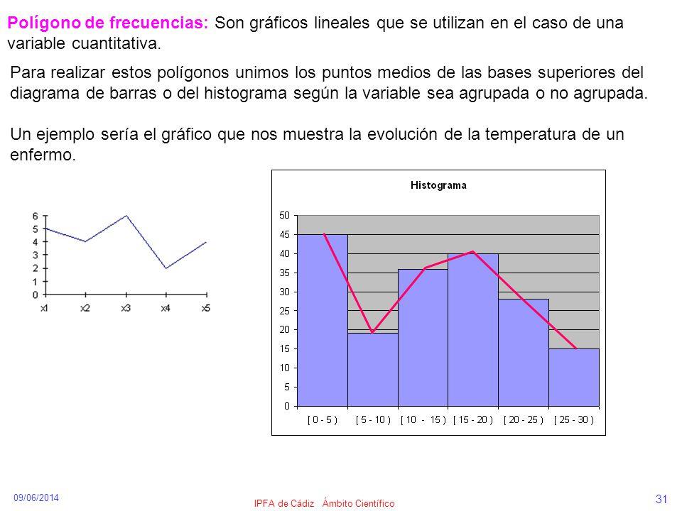 09/06/2014 IPFA de Cádiz Ámbito Científico 31 Polígono de frecuencias: Son gráficos lineales que se utilizan en el caso de una variable cuantitativa.