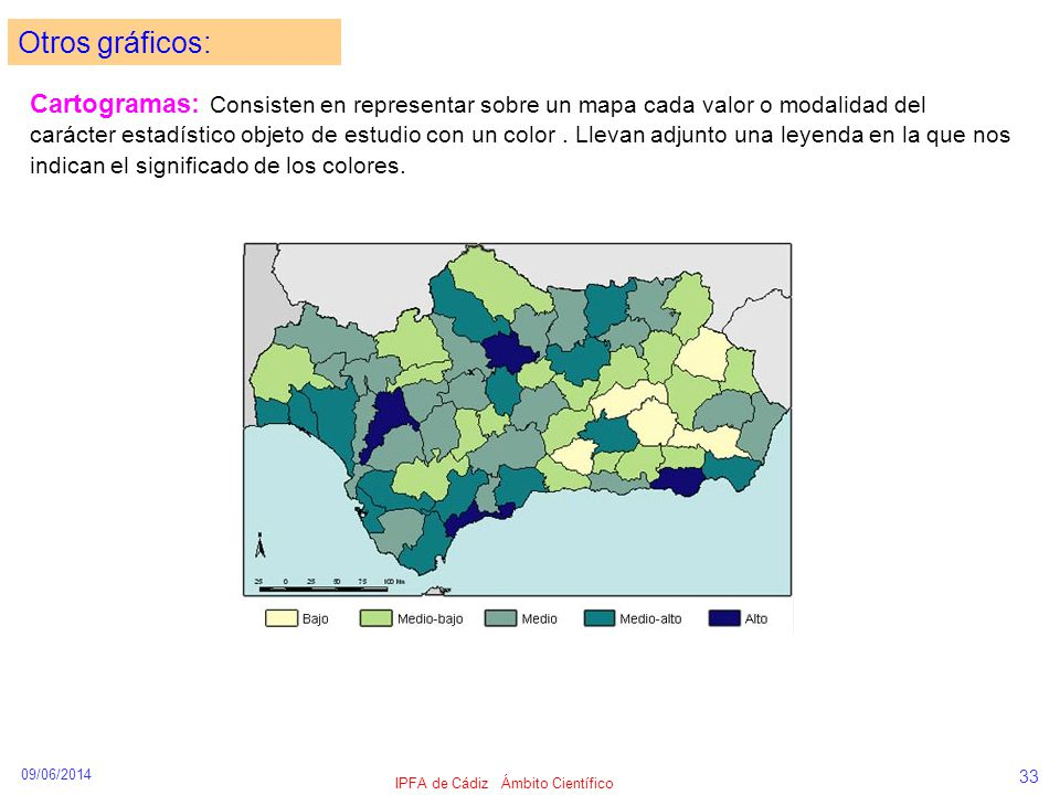 09/06/2014 IPFA de Cádiz Ámbito Científico 33 Cartogramas: Consisten en representar sobre un mapa cada valor o modalidad del carácter estadístico obje