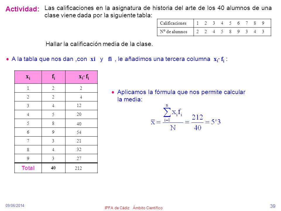 09/06/2014 IPFA de Cádiz Ámbito Científico 39 Actividad: Las calificaciones en la asignatura de historia del arte de los 40 alumnos de una clase viene