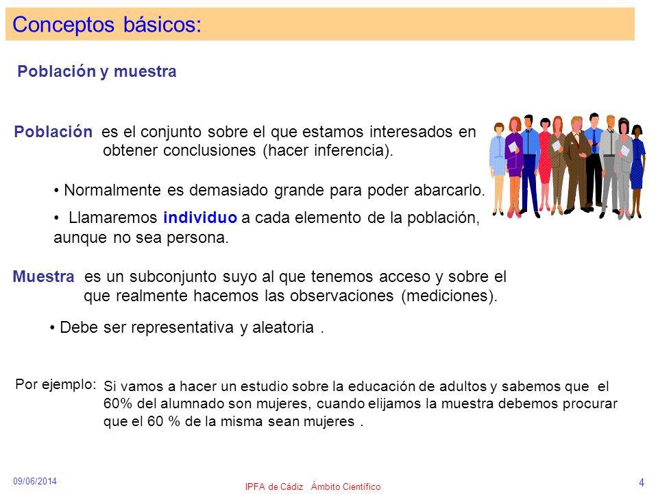 09/06/2014 IPFA de Cádiz Ámbito Científico 4 Población y muestra Conceptos básicos: Población es el conjunto sobre el que estamos interesados en obten