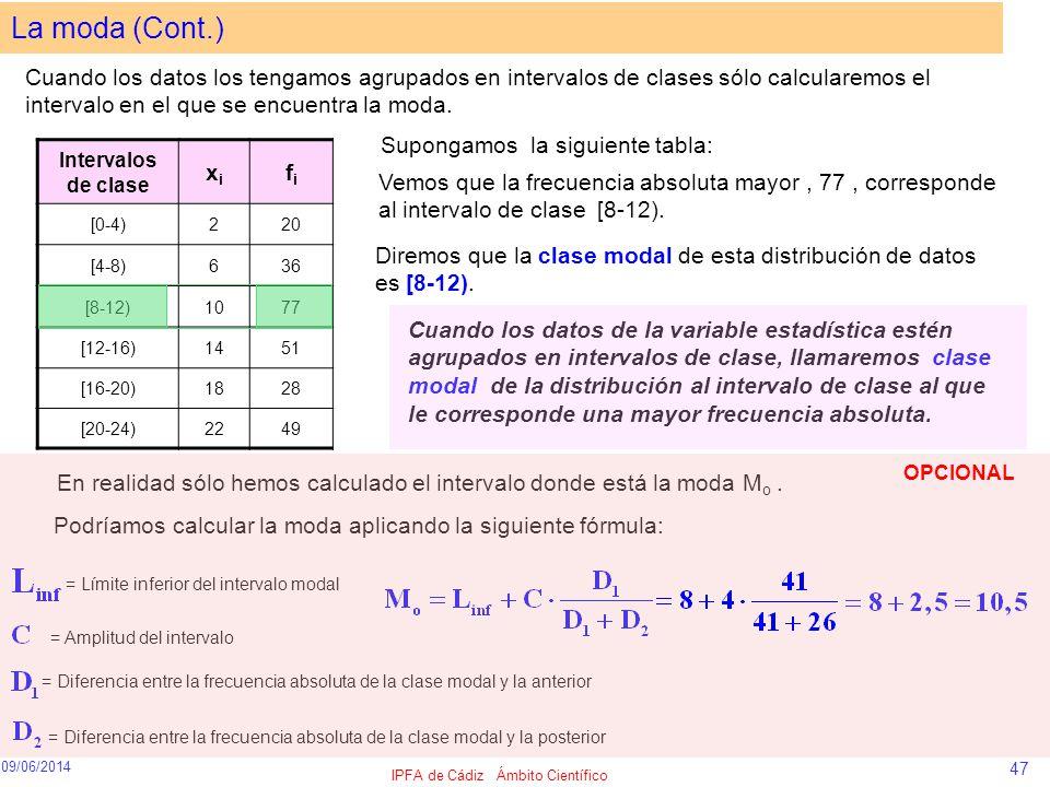 09/06/2014 IPFA de Cádiz Ámbito Científico 47 La moda (Cont.) Cuando los datos los tengamos agrupados en intervalos de clases sólo calcularemos el int
