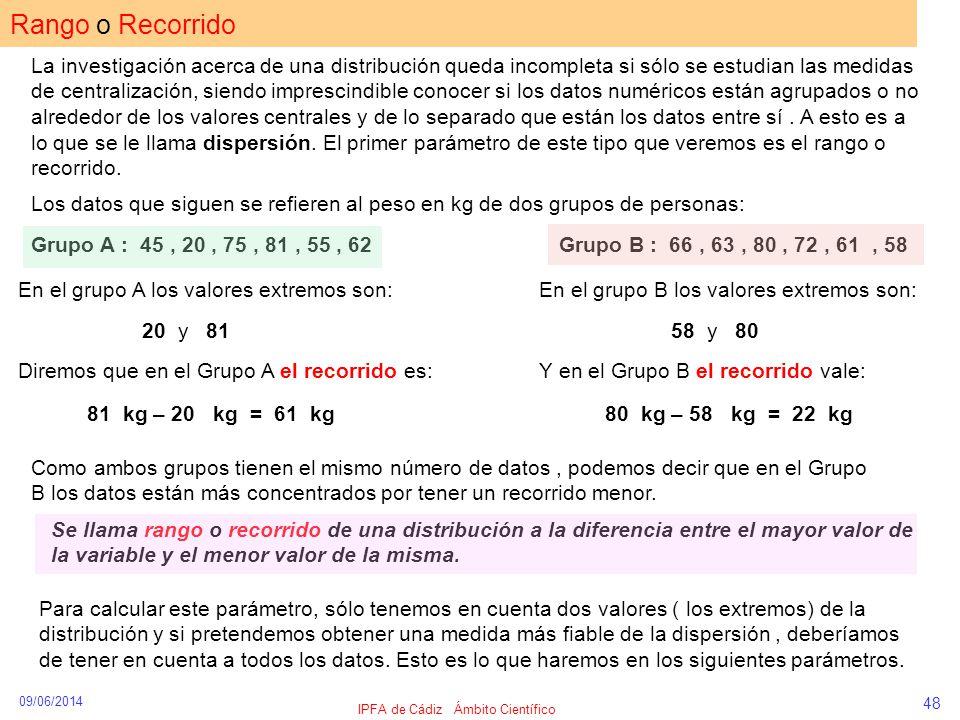 09/06/2014 IPFA de Cádiz Ámbito Científico 48 Rango o Recorrido La investigación acerca de una distribución queda incompleta si sólo se estudian las m
