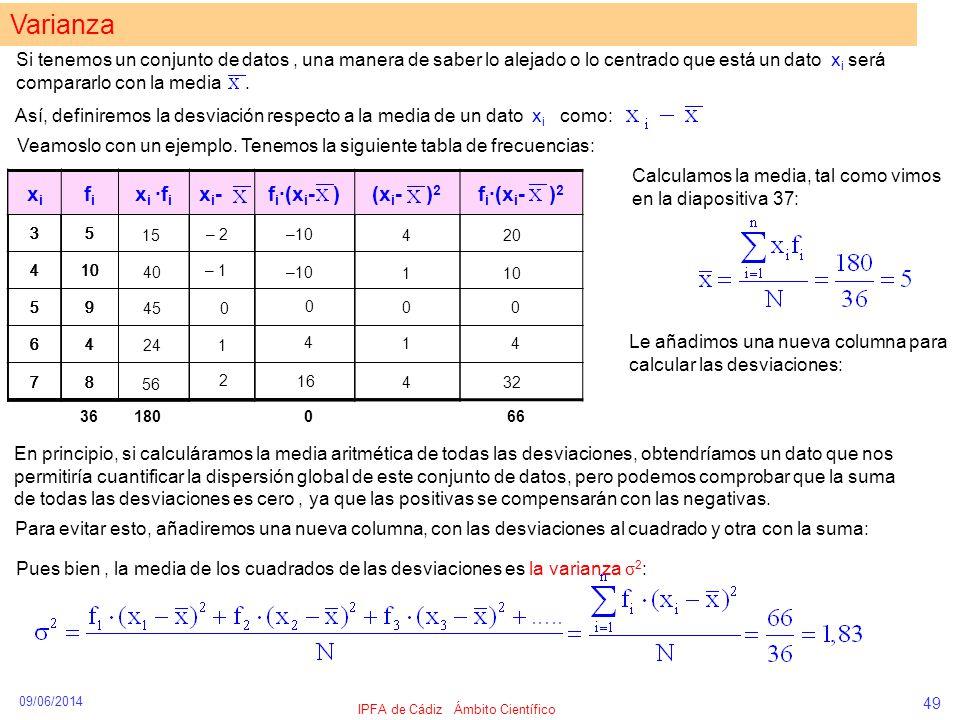 09/06/2014 IPFA de Cádiz Ámbito Científico 49 Varianza Si tenemos un conjunto de datos, una manera de saber lo alejado o lo centrado que está un dato