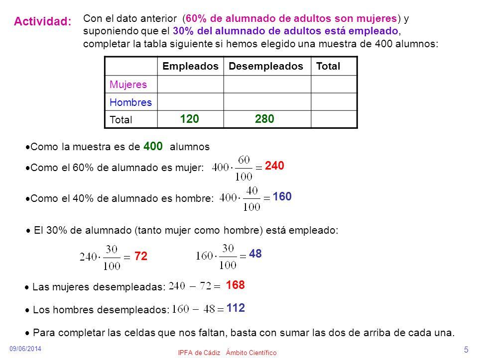 09/06/2014 IPFA de Cádiz Ámbito Científico 5 Actividad: Con el dato anterior (60% de alumnado de adultos son mujeres) y suponiendo que el 30% del alum