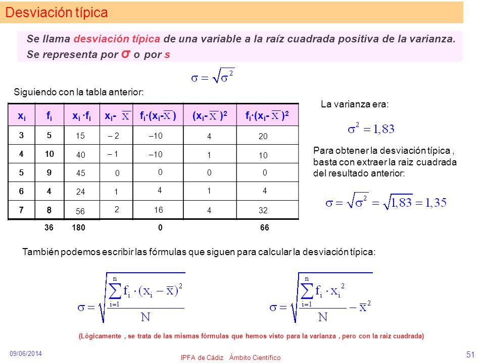 09/06/2014 IPFA de Cádiz Ámbito Científico 51 Desviación típica Se llama desviación típica de una variable a la raíz cuadrada positiva de la varianza.