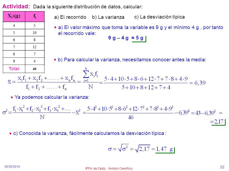 09/06/2014 IPFA de Cádiz Ámbito Científico 52 Actividad: Dada la siguiente distribución de datos, calcular: xixi fifi 45 510 68 712 87 94 X i (g)fifi