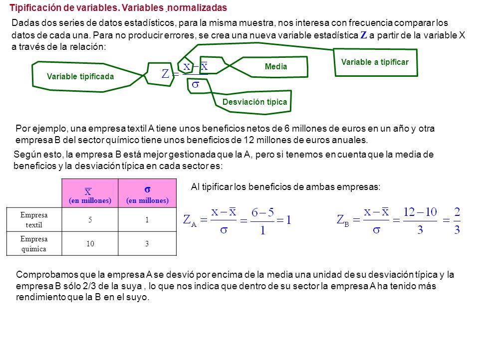 Tipificación de variables. Variables normalizadas Dadas dos series de datos estadísticos, para la misma muestra, nos interesa con frecuencia comparar