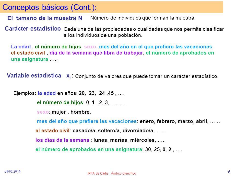 09/06/2014 IPFA de Cádiz Ámbito Científico 6 El tamaño de la muestra N Número de individuos que forman la muestra. Carácter estadístico Cada una de la